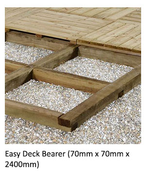 The Easy Deck Bearer (70 x 70 x 2400mm) insitu with decking boards, sat on gravel.